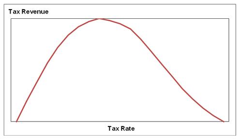 TaxRate1