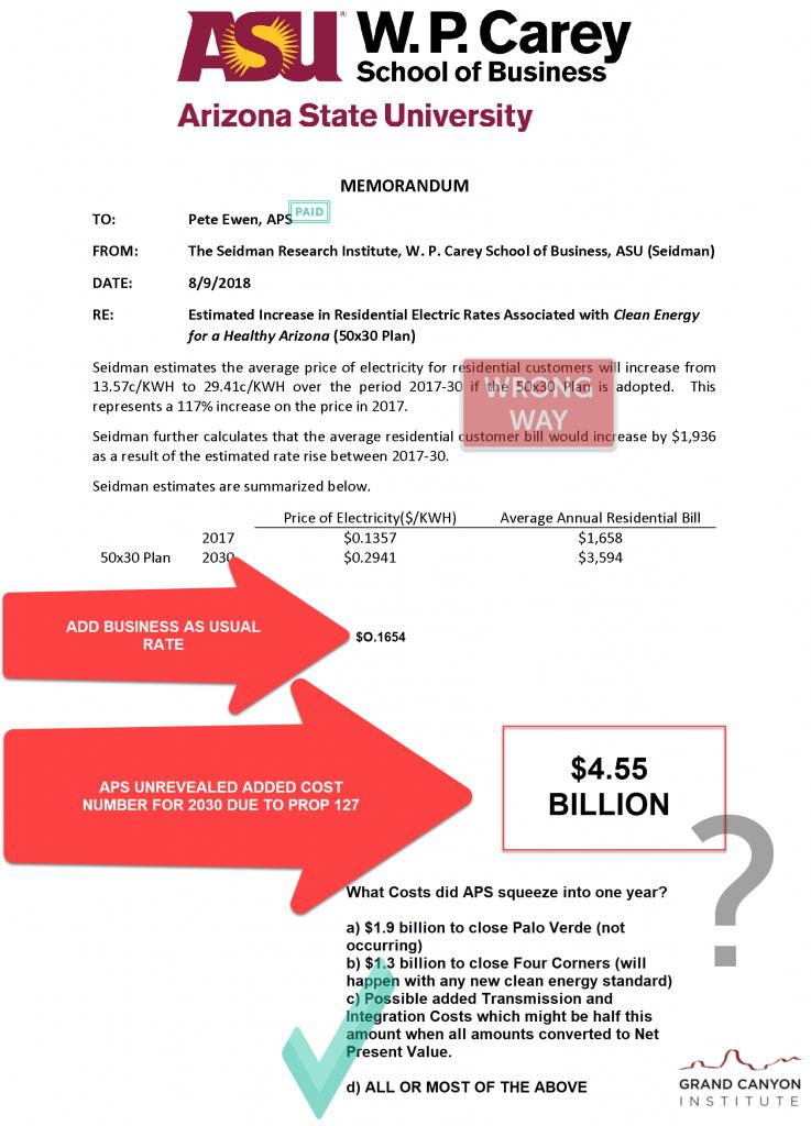 APS Seidman Memorandum-080918_mark-up