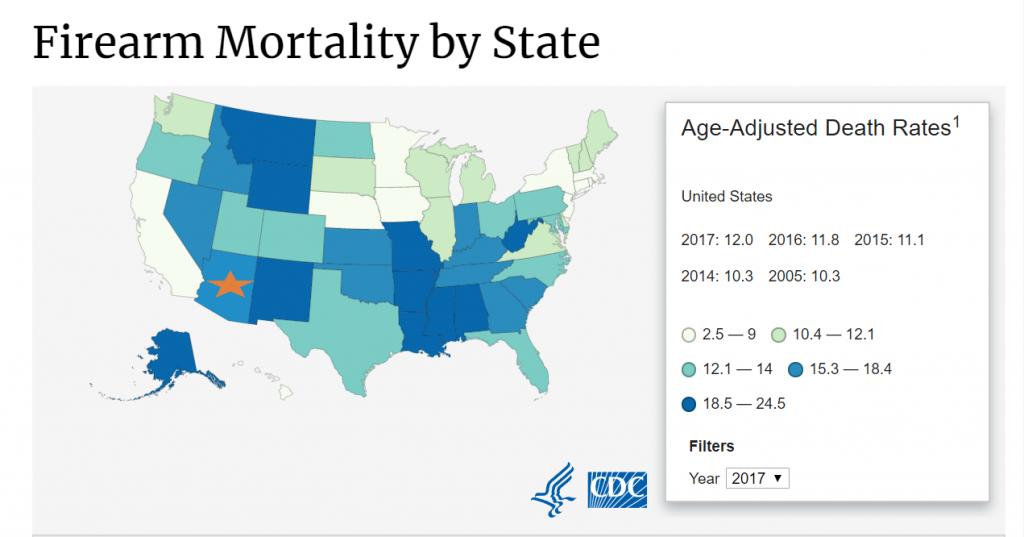 AZ CDC firearm mortality 2017